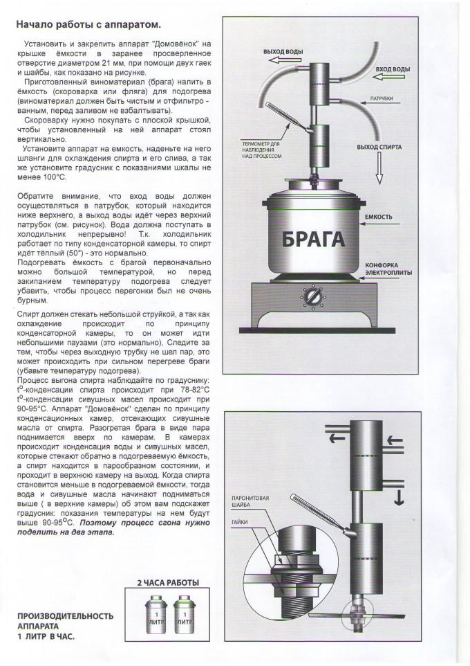 """Инструкция к самогонному аппарату  """"Домовенок Специалист """"...  Шланги для подвода и отвода воды.  Гайка (2 шт.) и..."""